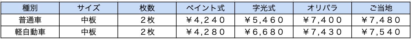 プレート 千葉 県 ナンバー